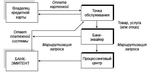 Кредит по паспорту до 300000 рублей
