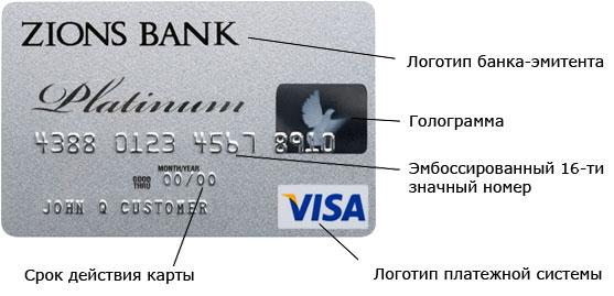 Лицевая сторона банковской пластиковой карточки Visa Platinum